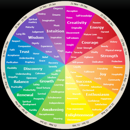 emotional-and-psychological-meaning-of-colours